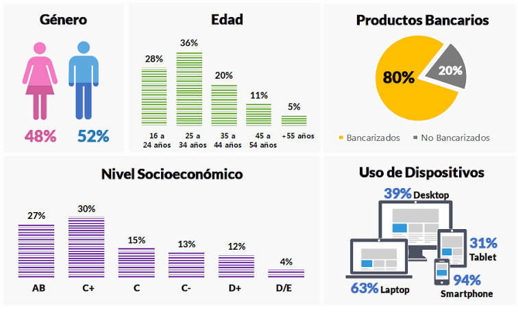 hábitos e-commerce estudios de mercado retail